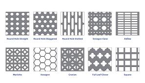 3003 Aluminum Perforated Sheet